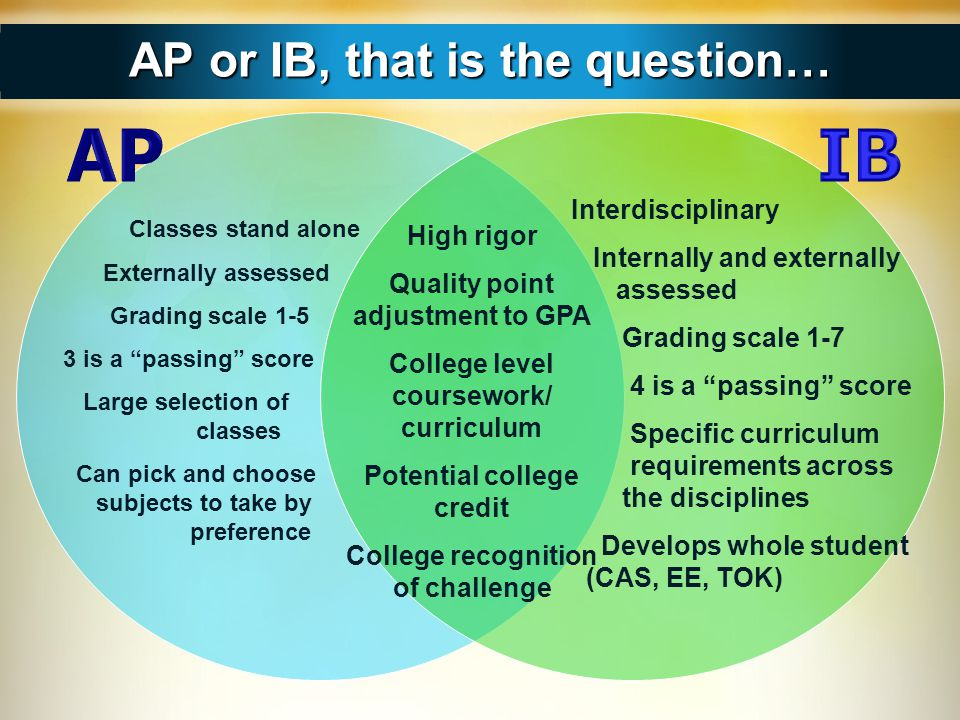 AP or IB, that is the question…