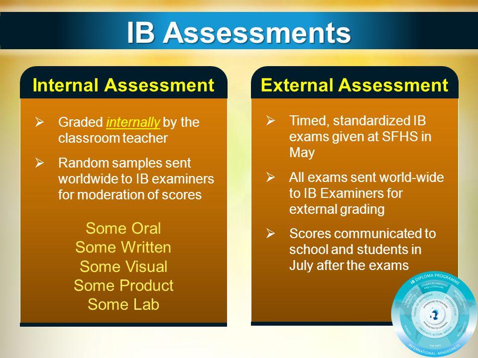 IB Assessments Internal Assessment External Assessment Some Oral