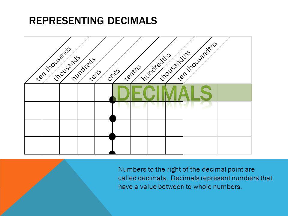Representing Decimals