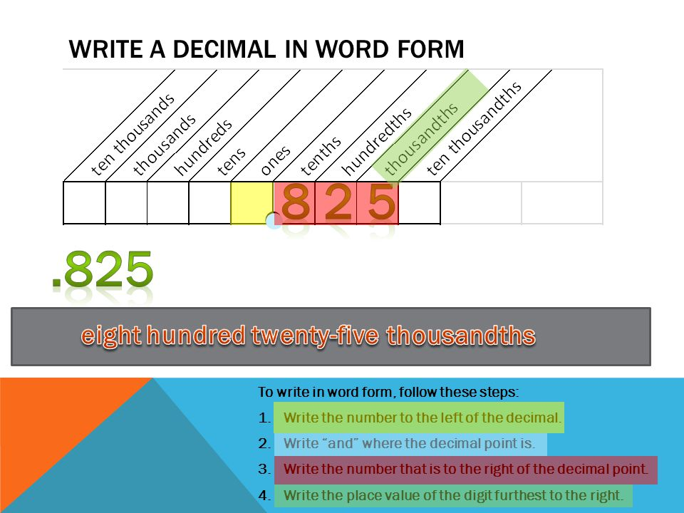 Write a Decimal in Word Form