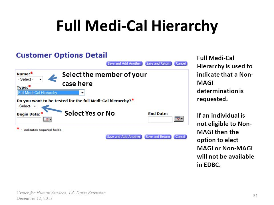 Full Medi-Cal Hierarchy