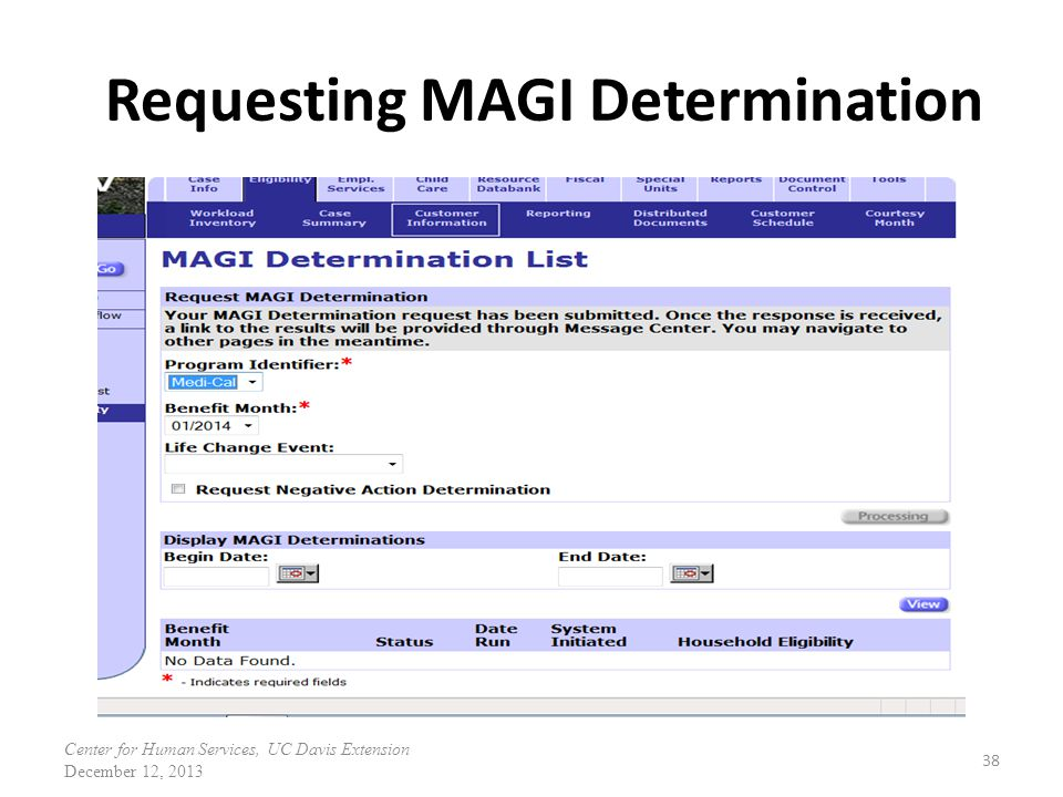 Requesting MAGI Determination