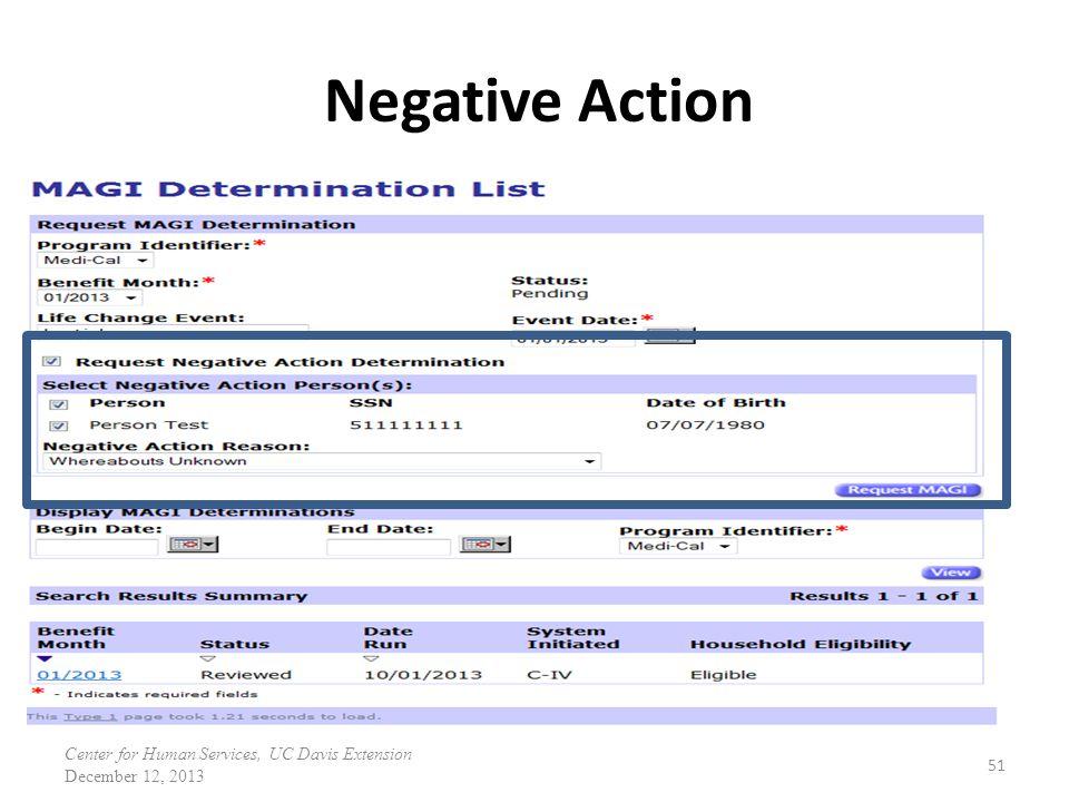 Negative Action