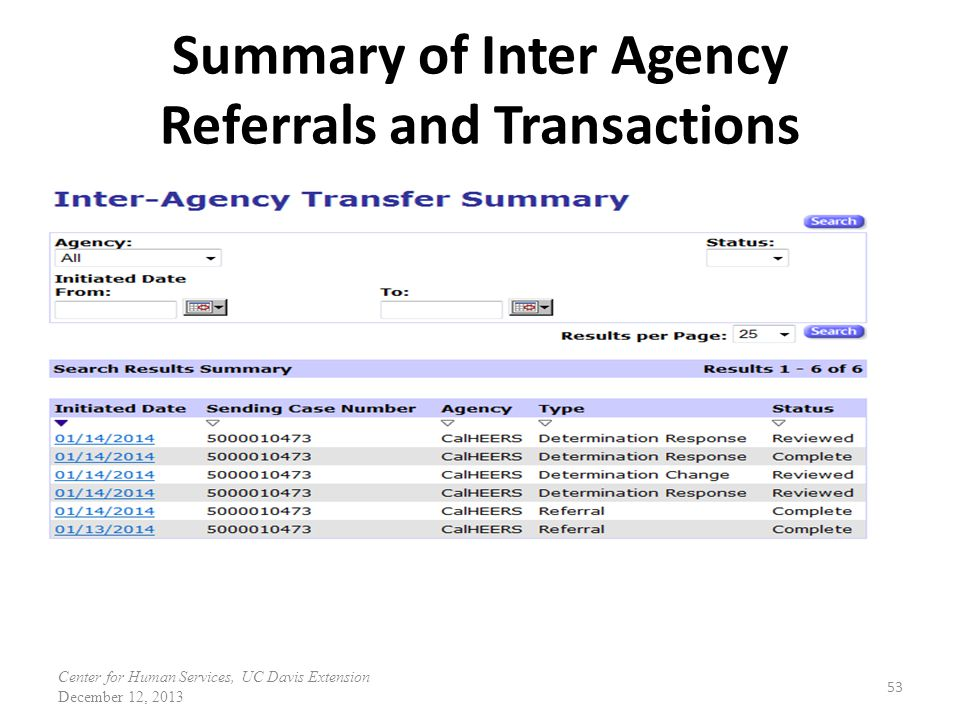 Summary of Inter Agency Referrals and Transactions