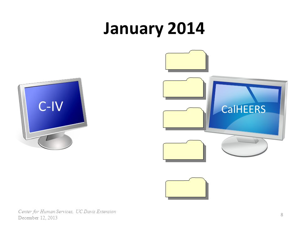 January 2014 C-IV. CalHEERS.