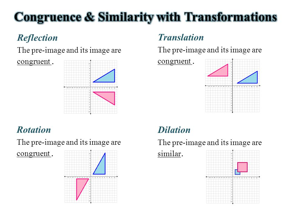 Congruence & Similarity with Transformations