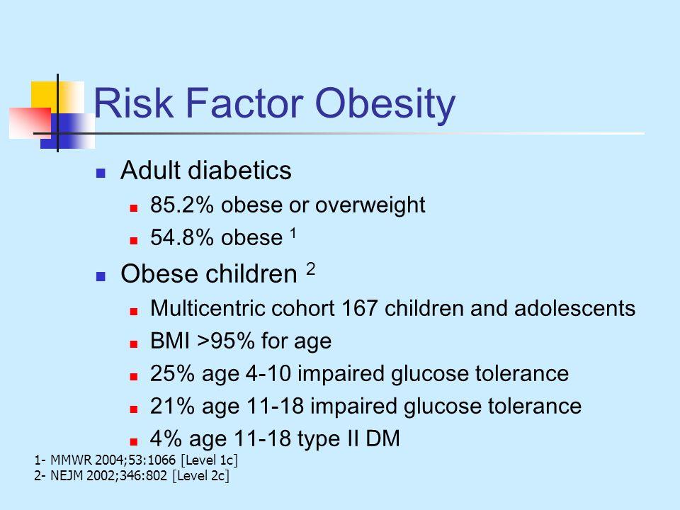 Risk Factor Obesity Adult diabetics Obese children 2