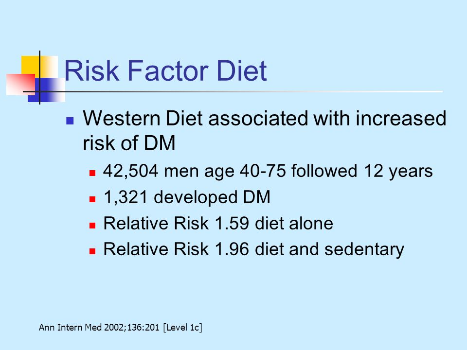Risk Factor Diet Western Diet associated with increased risk of DM