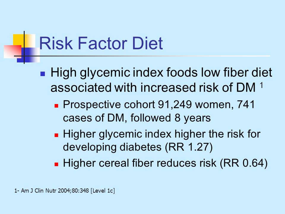 Risk Factor Diet High glycemic index foods low fiber diet associated with increased risk of DM 1.