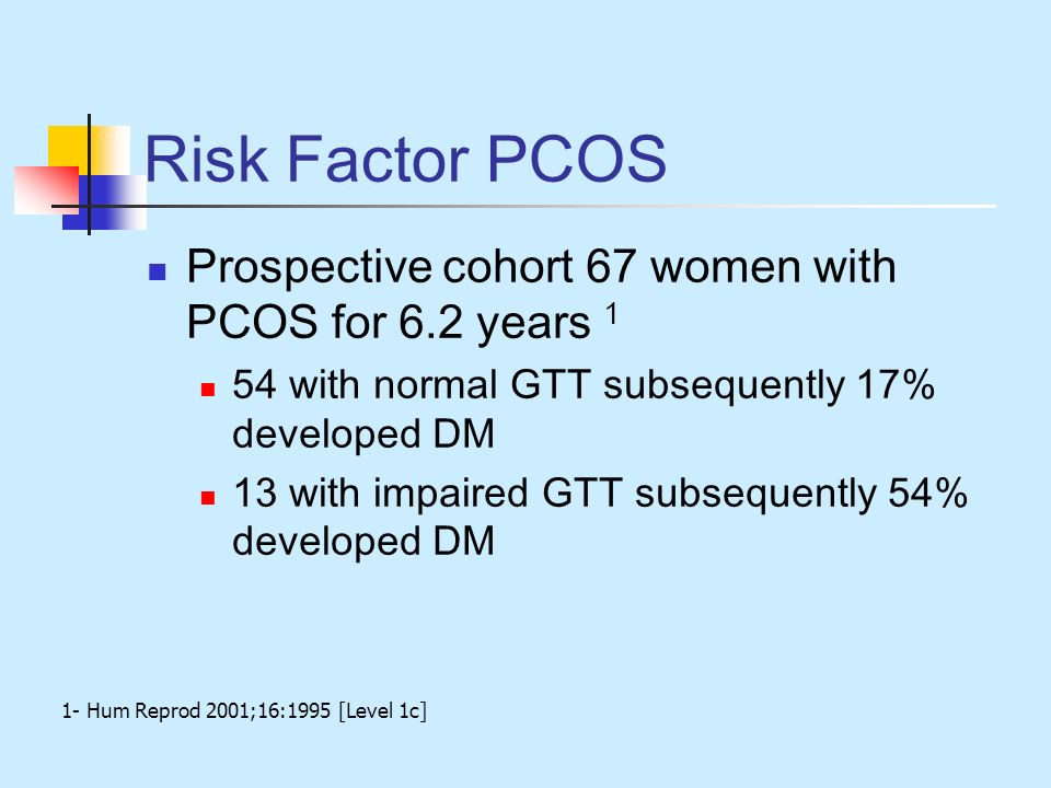 Risk Factor PCOS Prospective cohort 67 women with PCOS for 6.2 years 1