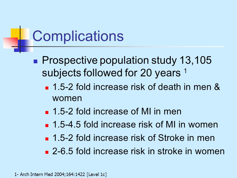 Complications Prospective population study 13,105 subjects followed for 20 years 1. 1.5-2 fold increase risk of death in men & women.