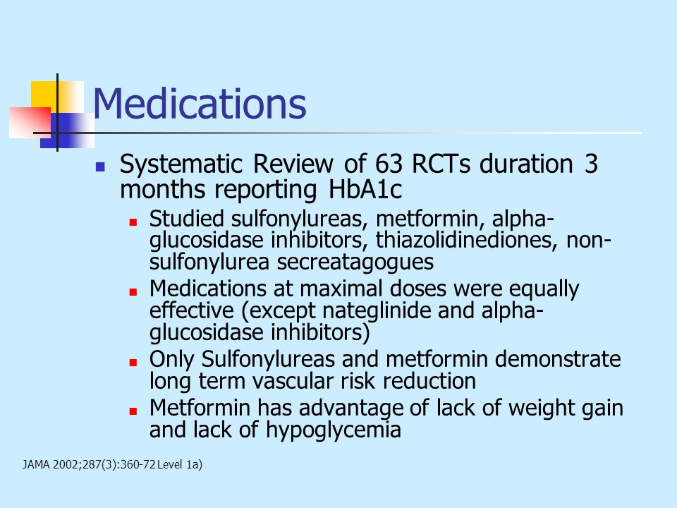 Medications Systematic Review of 63 RCTs duration 3 months reporting HbA1c.
