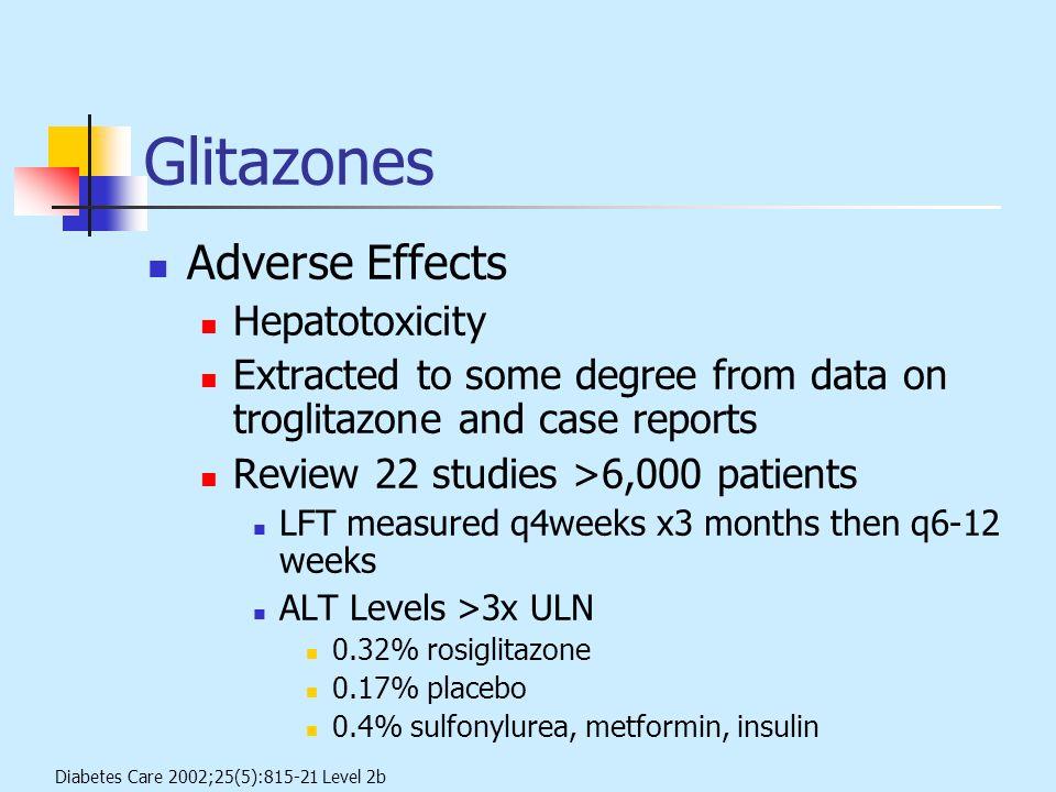 Glitazones Adverse Effects Hepatotoxicity