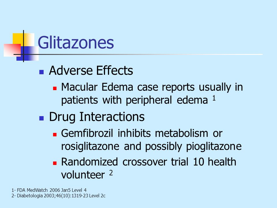 Glitazones Adverse Effects Drug Interactions