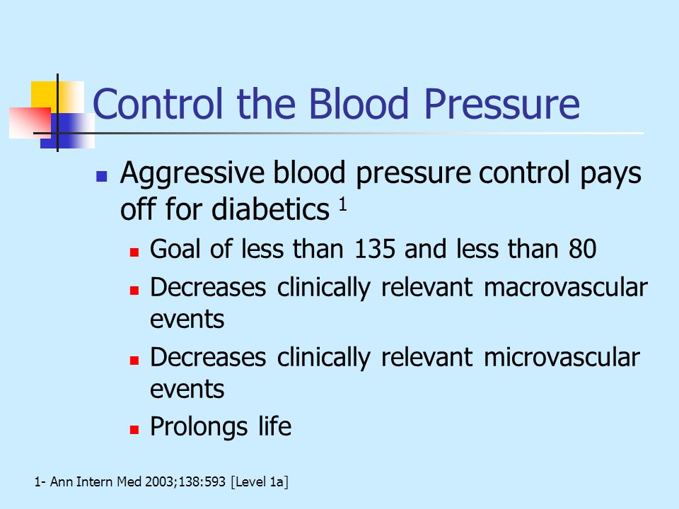 Control the Blood Pressure