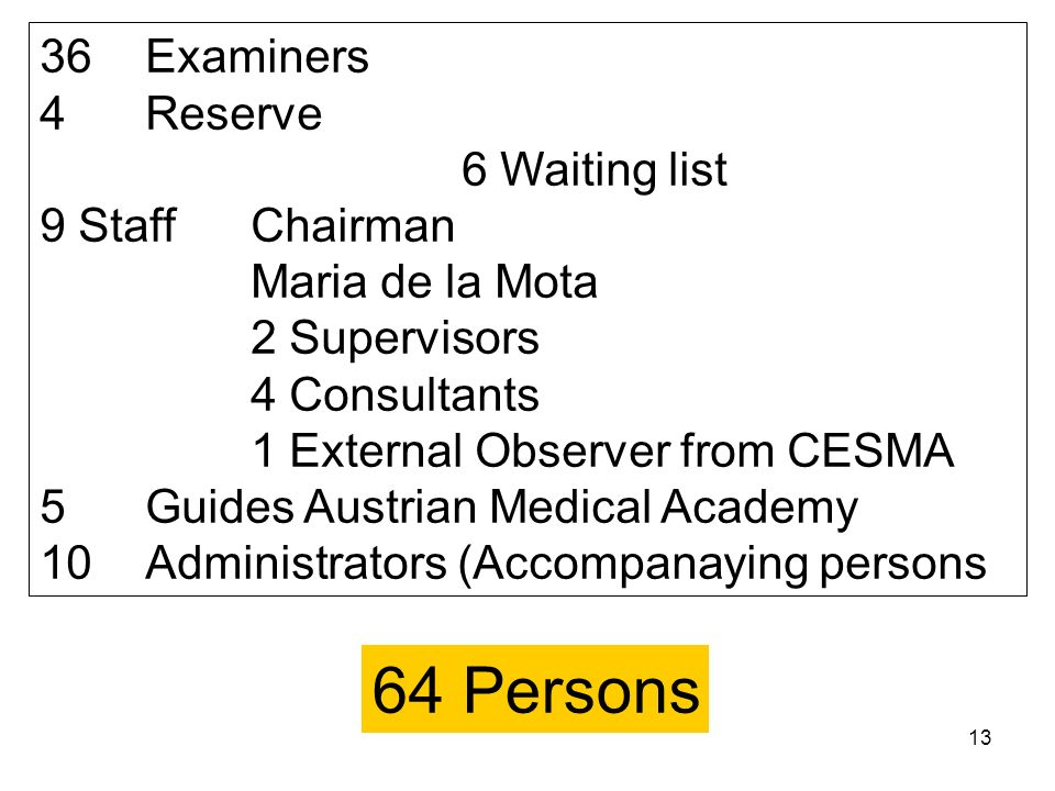 64 Persons 36 Examiners 4 Reserve 6 Waiting list 9 Staff Chairman
