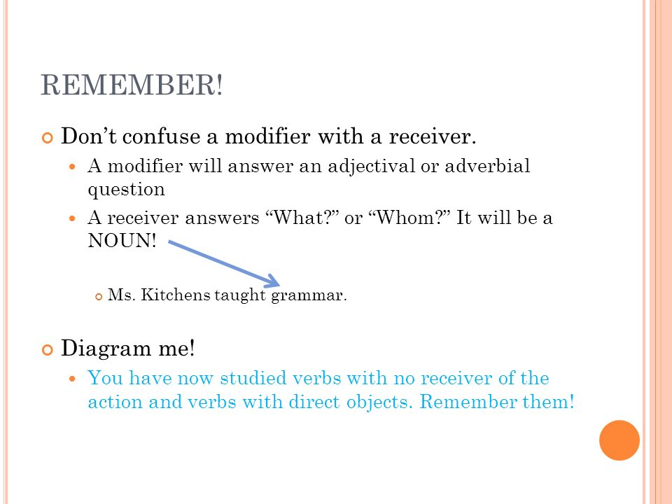REMEMBER! Don't confuse a modifier with a receiver. Diagram me!