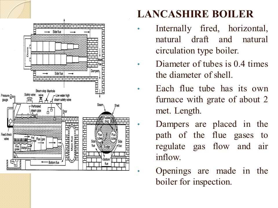 LANCASHIRE BOILER Internally fired, horizontal, natural draft and natural circulation type boiler.