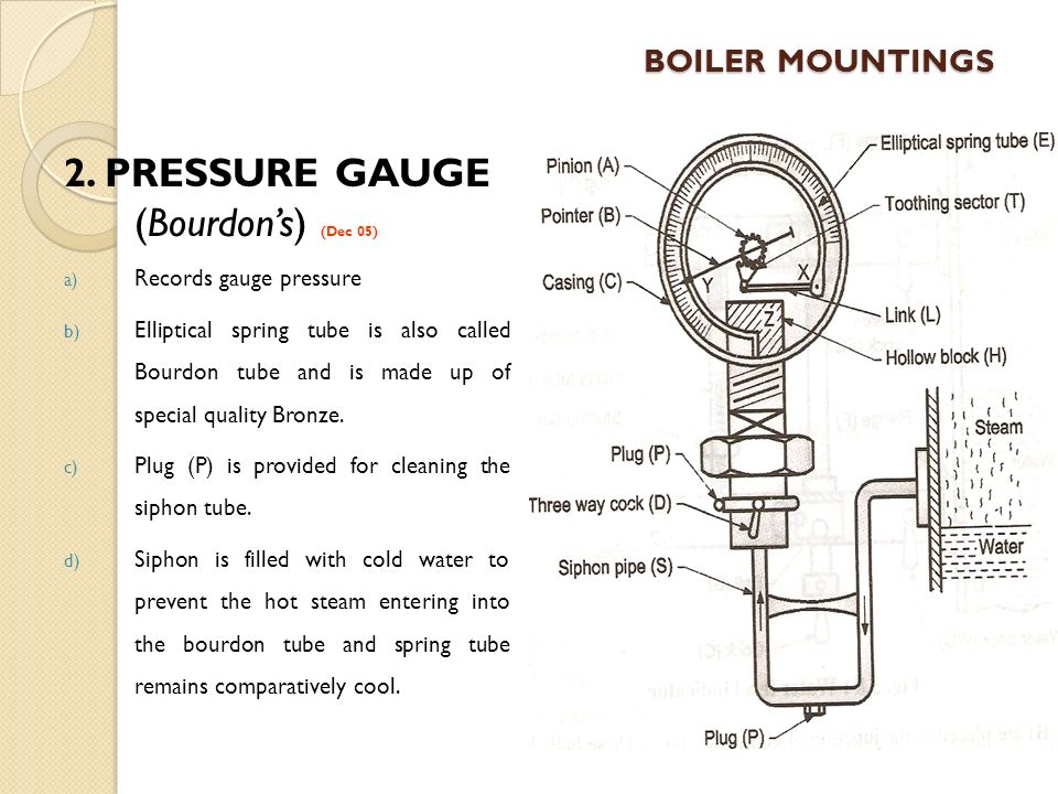 2. PRESSURE GAUGE (Bourdon's) (Dec 05)