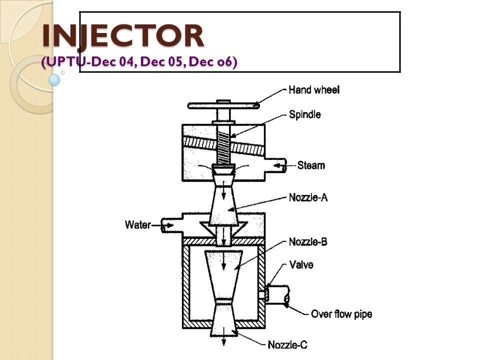 INJECTOR (UPTU-Dec 04, Dec 05, Dec o6)