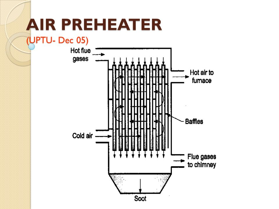 AIR PREHEATER (UPTU- Dec 05)