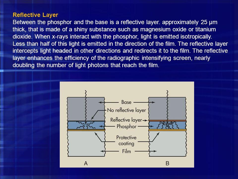 Reflective Layer