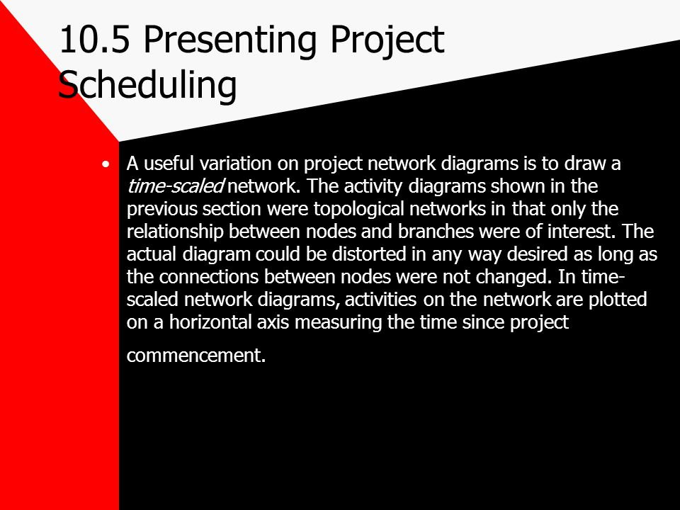 10.5 Presenting Project Scheduling