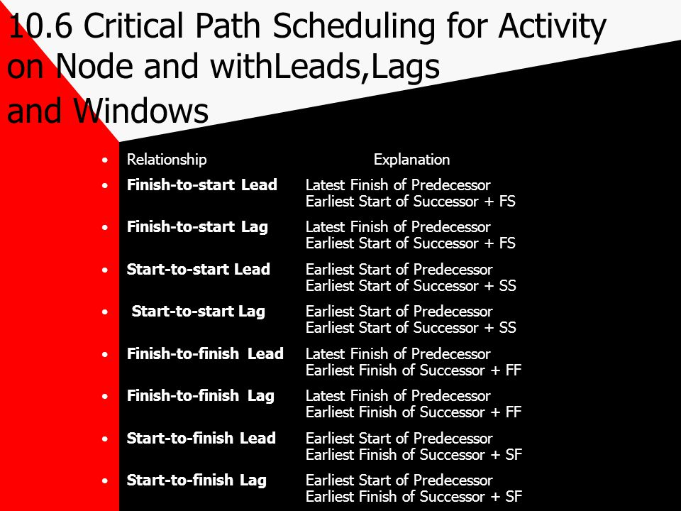 10.6 Critical Path Scheduling for Activity on Node and withLeads,Lags and Windows