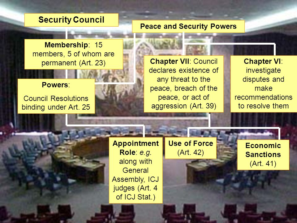 Security Council Peace and Security Powers