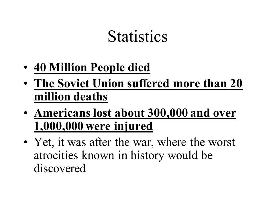 Statistics 40 Million People died