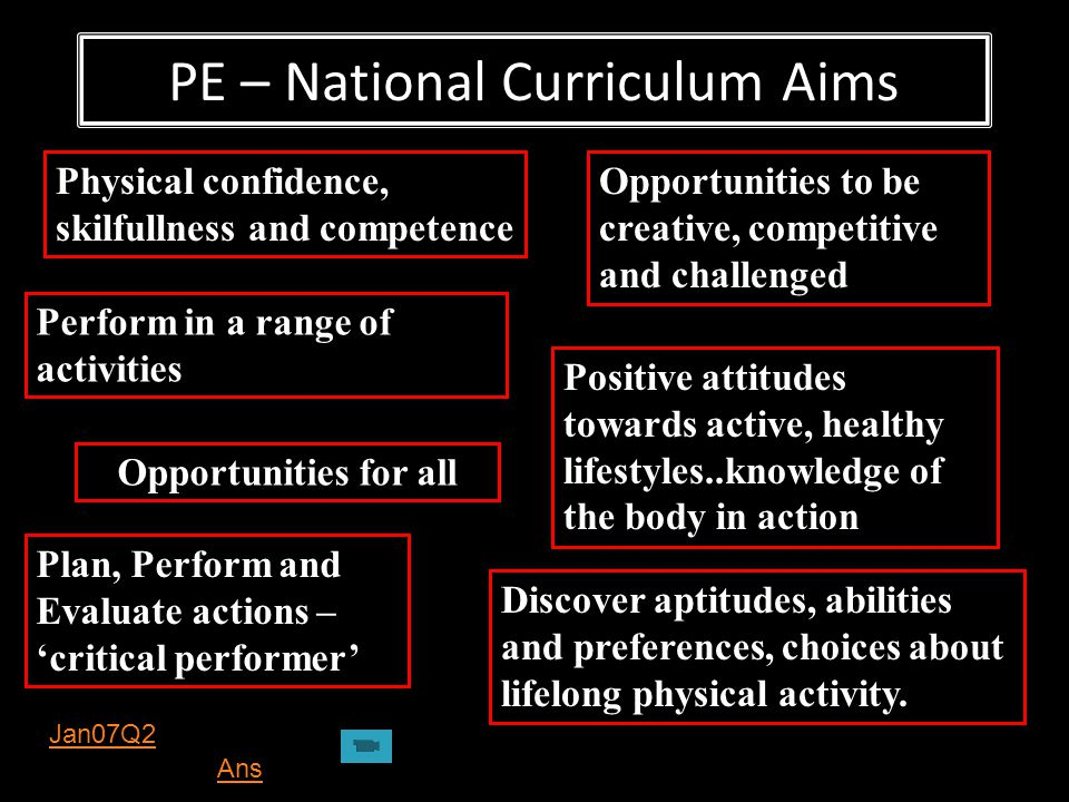PE – National Curriculum Aims