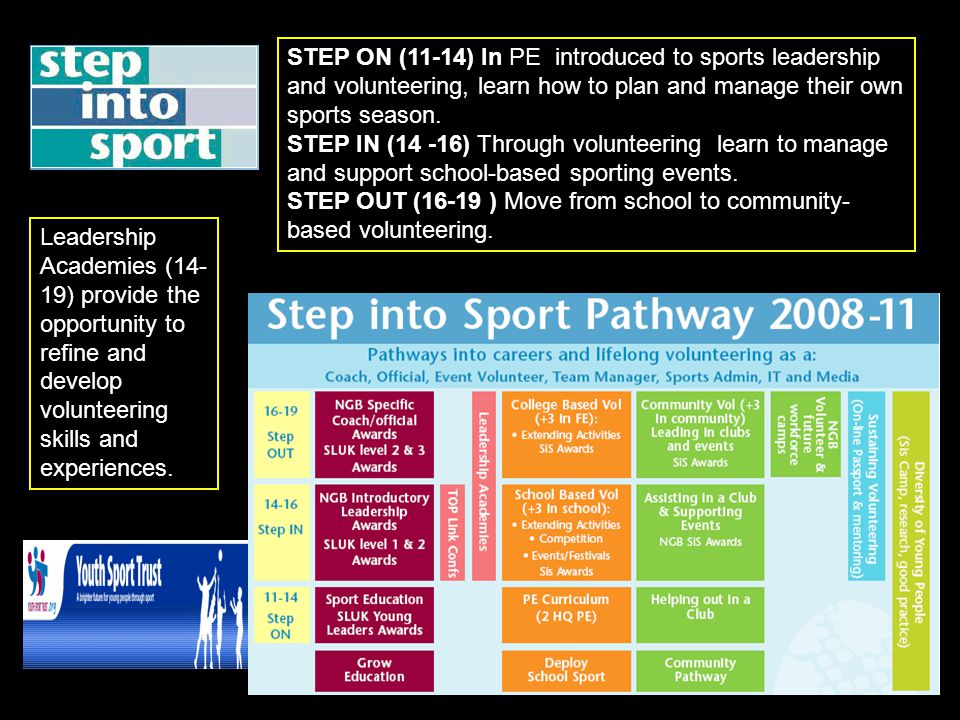 STEP ON (11-14) In PE introduced to sports leadership and volunteering, learn how to plan and manage their own sports season.
