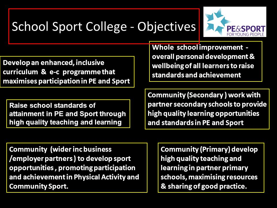 School Sport College - Objectives