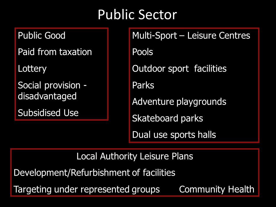 Local Authority Leisure Plans