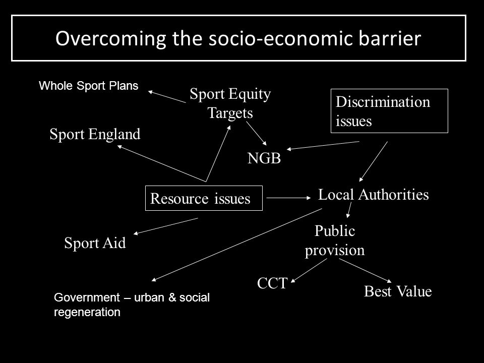 Overcoming the socio-economic barrier