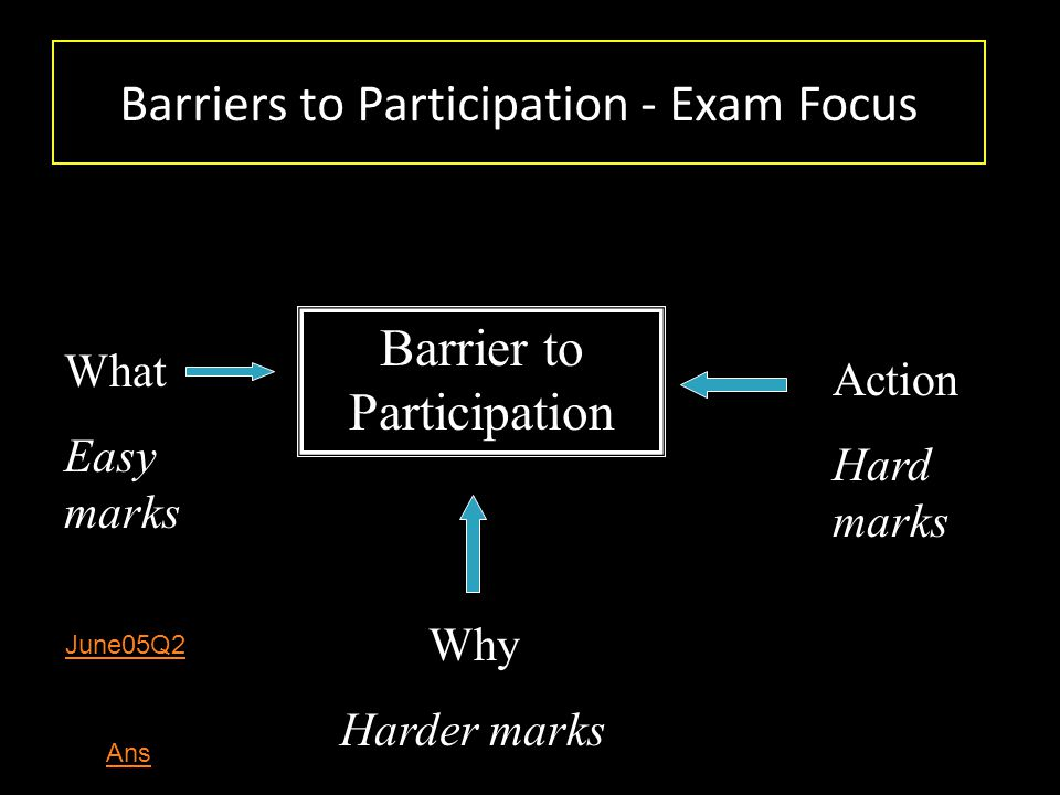 Barriers to Participation - Exam Focus