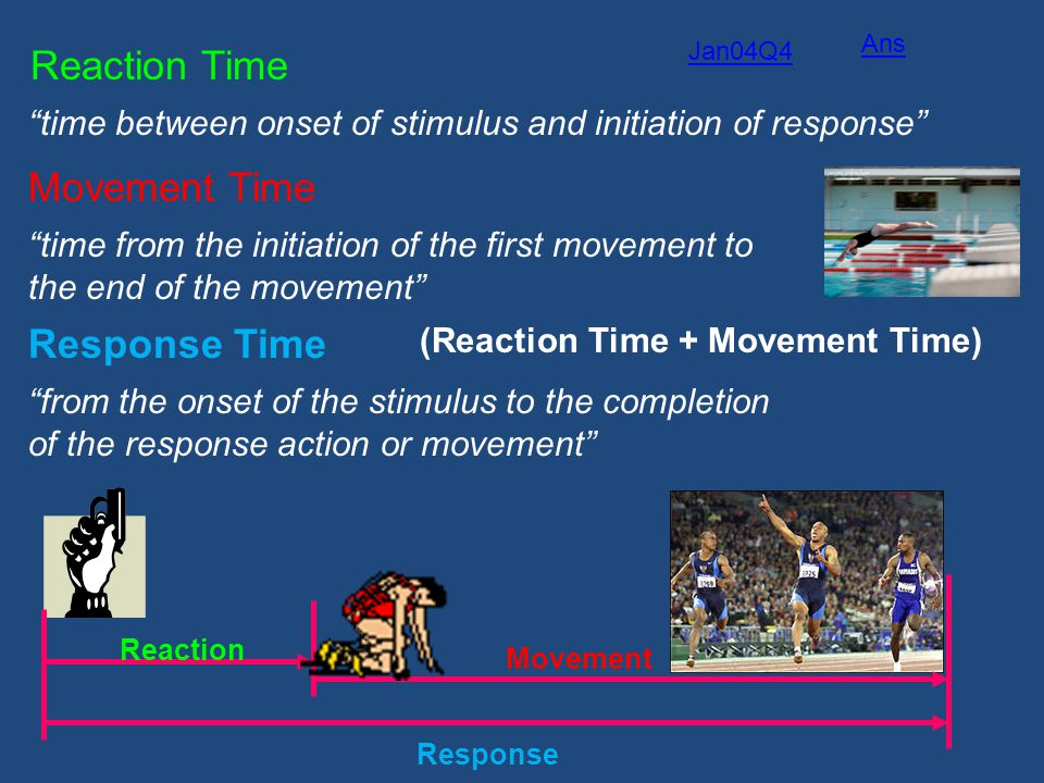 time between onset of stimulus and initiation of response
