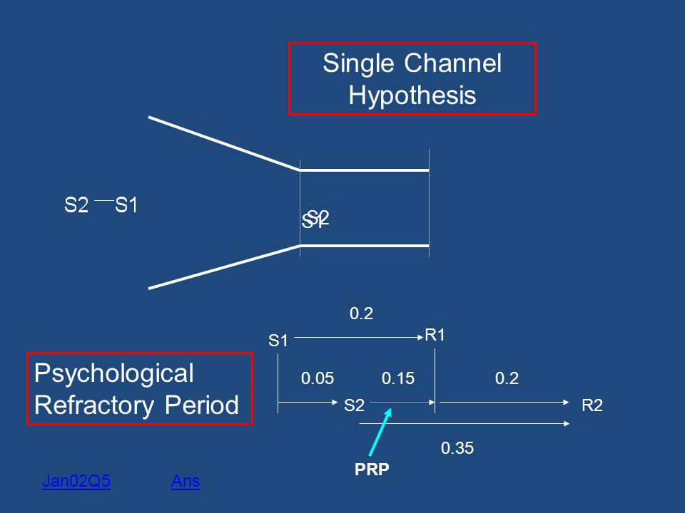 Single Channel Hypothesis