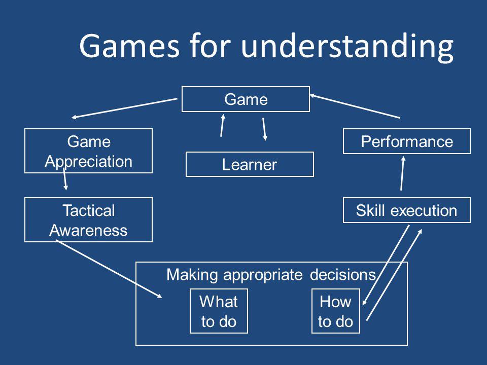 Games for understanding