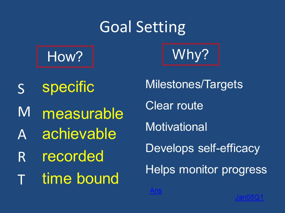 Goal Setting specific S M A measurable R T achievable recorded
