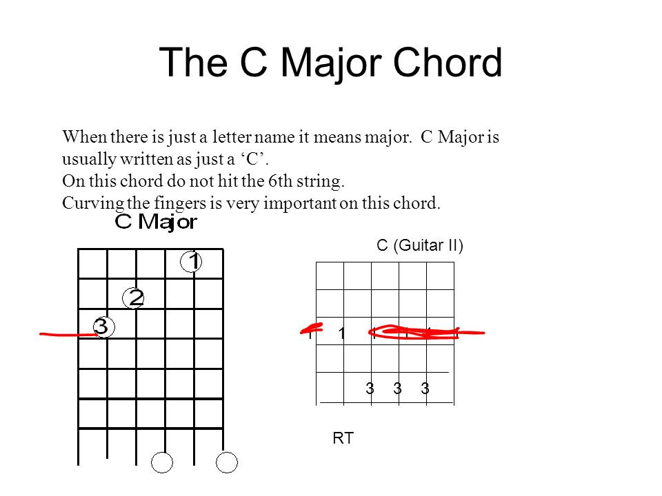 The C Major Chord When there is just a letter name it means major. C Major is. usually written as just a 'C'.
