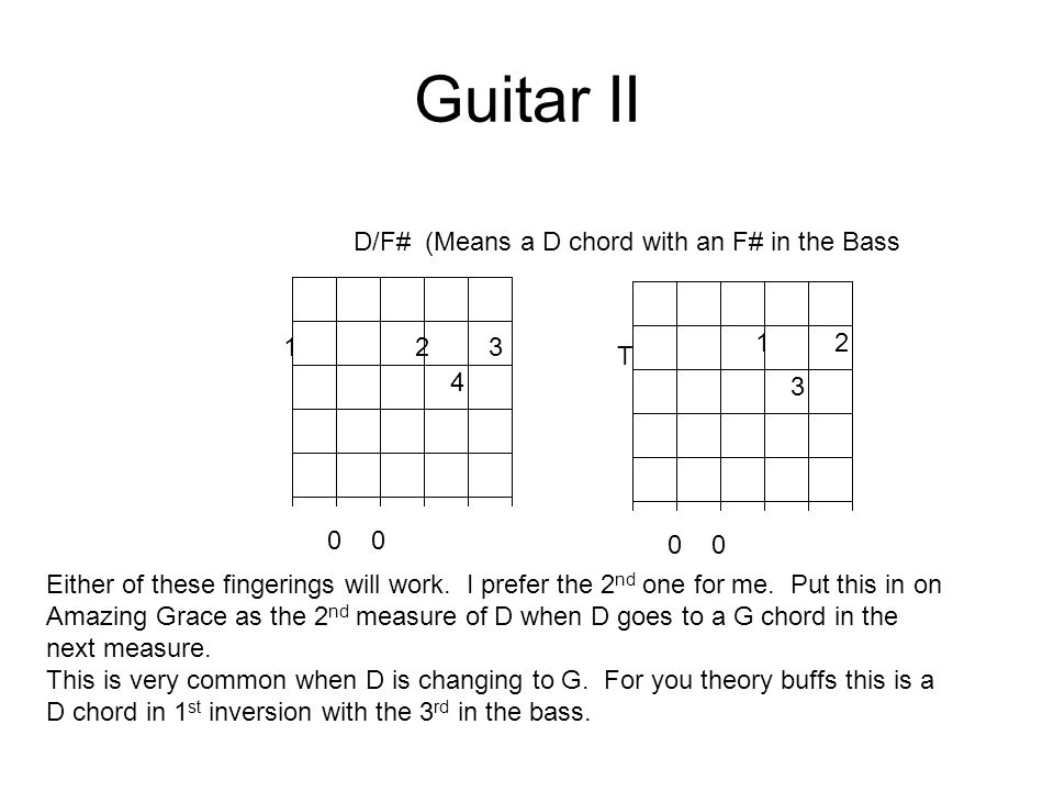Guitar II D/F# (Means a D chord with an F# in the Bass 1 2 3 1 2 T 4 3