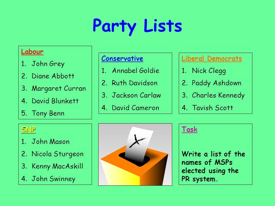 Party Lists Labour John Grey Diane Abbott Margaret Curran