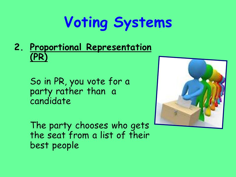 Voting Systems Proportional Representation (PR)