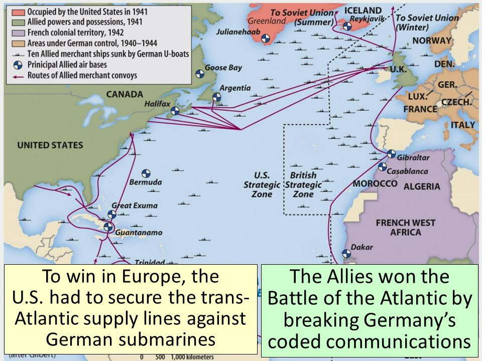 To win in Europe, the U.S. had to secure the trans-Atlantic supply lines against German submarines