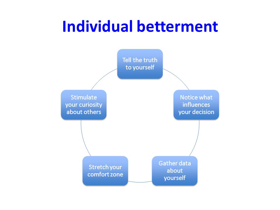 Individual betterment