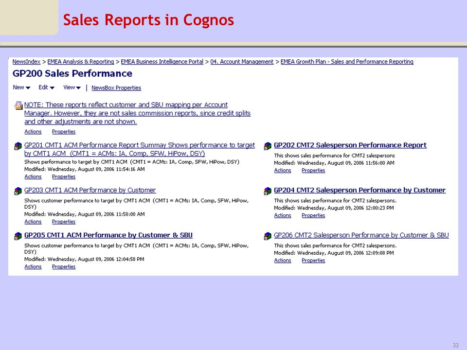 Sales Reports in Cognos