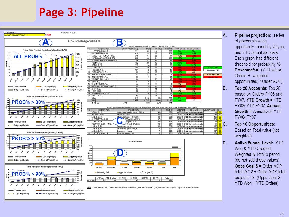Page 3: Pipeline