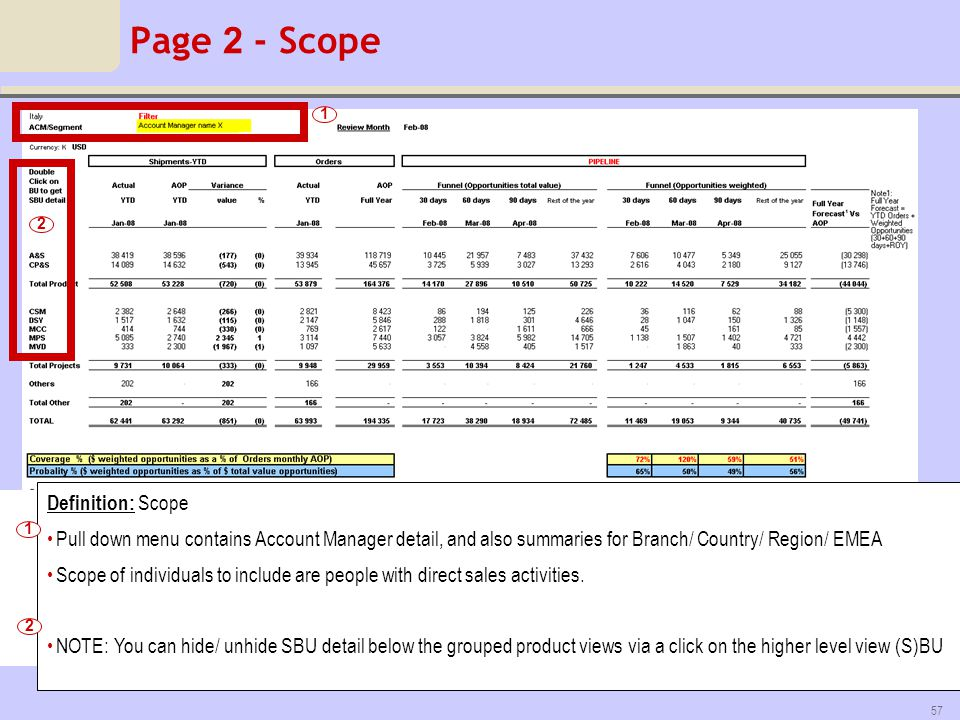 Page 2 - Scope Definition: Scope