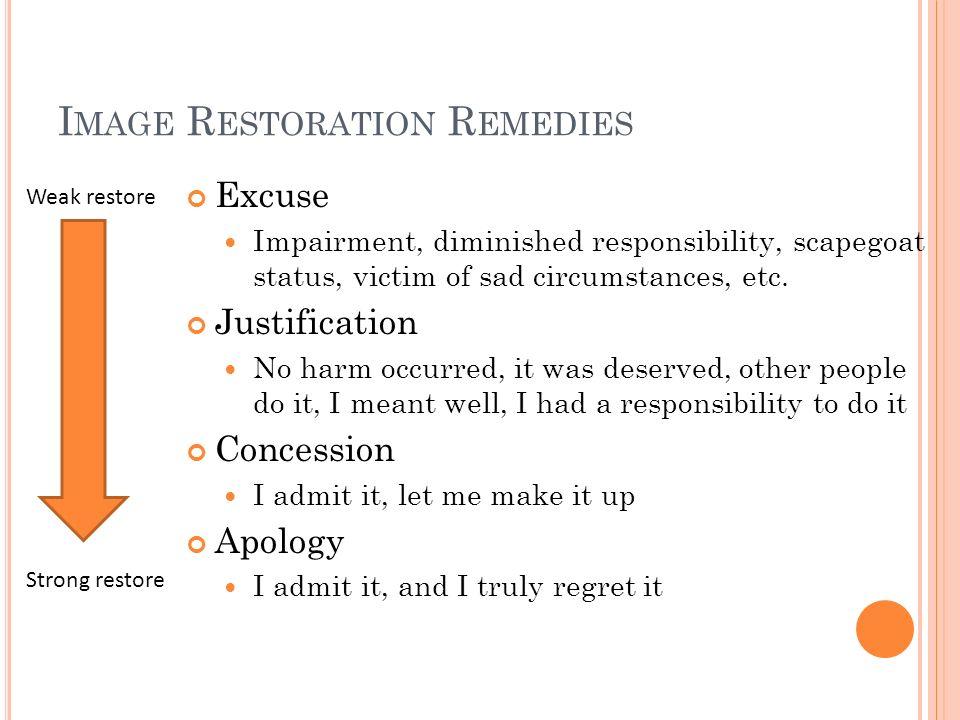 Image Restoration Remedies